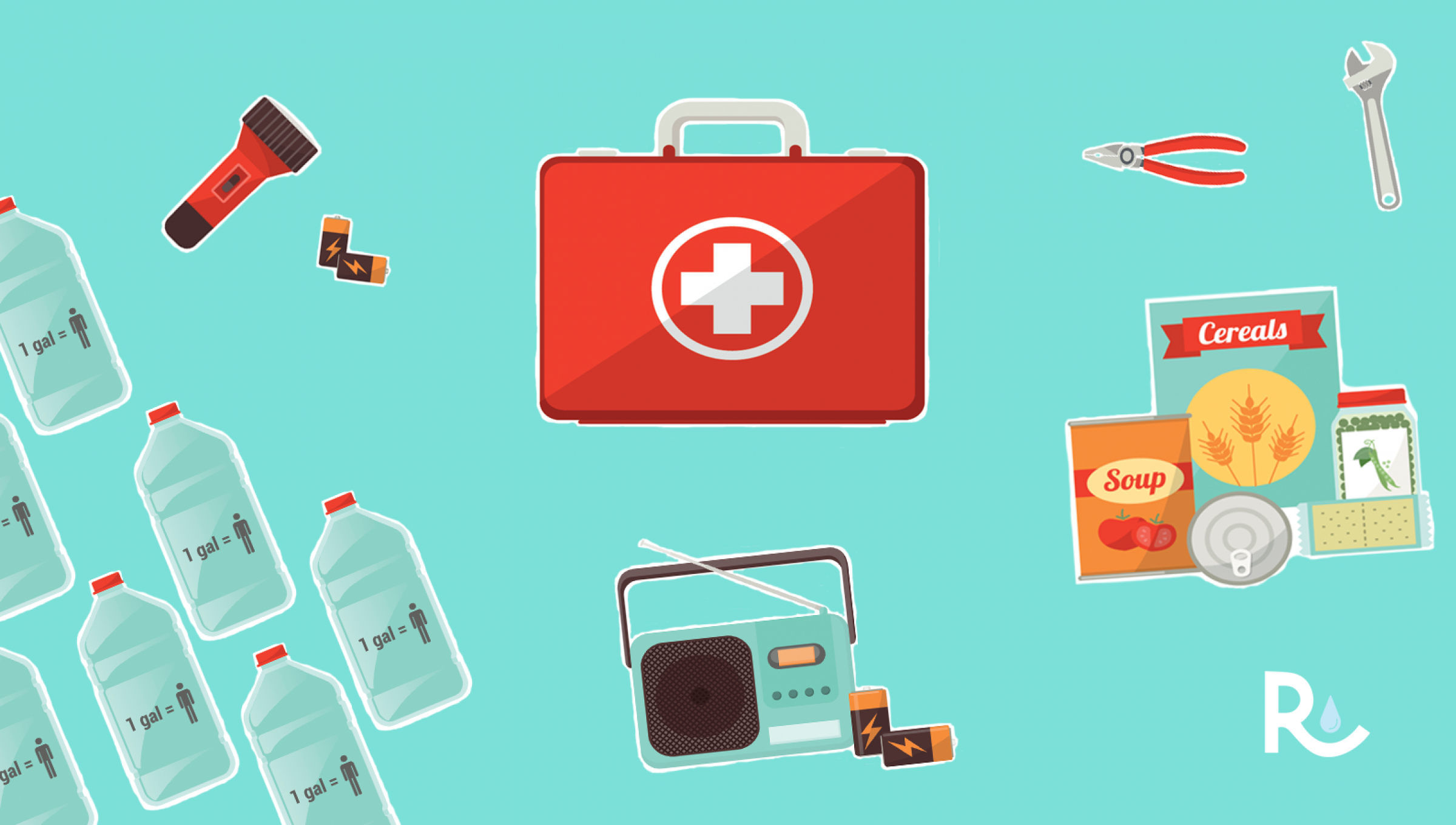 A graphic depicting bottled water, a flashlight and batteries, a radio, food items, tools and a first aid kit on a teal background with the Right as Rain logo in the bottom right hand corner.